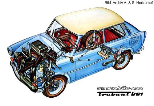 trabant_601